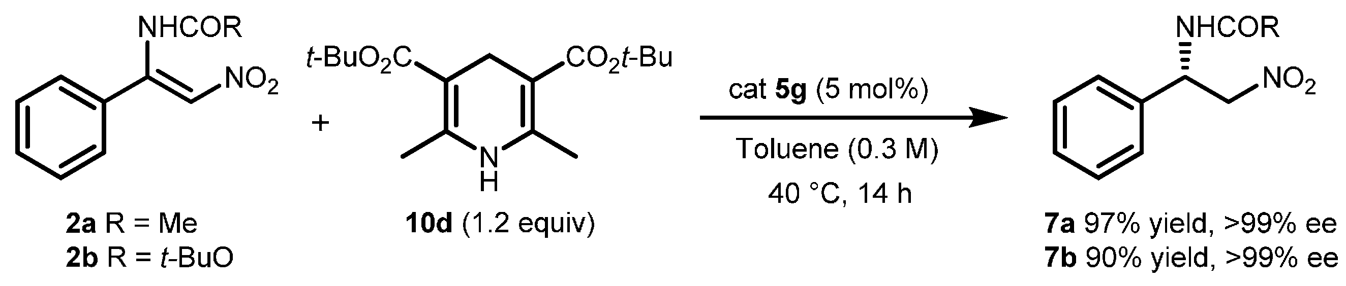 A conduction of a catalytic hydrogenation experiment