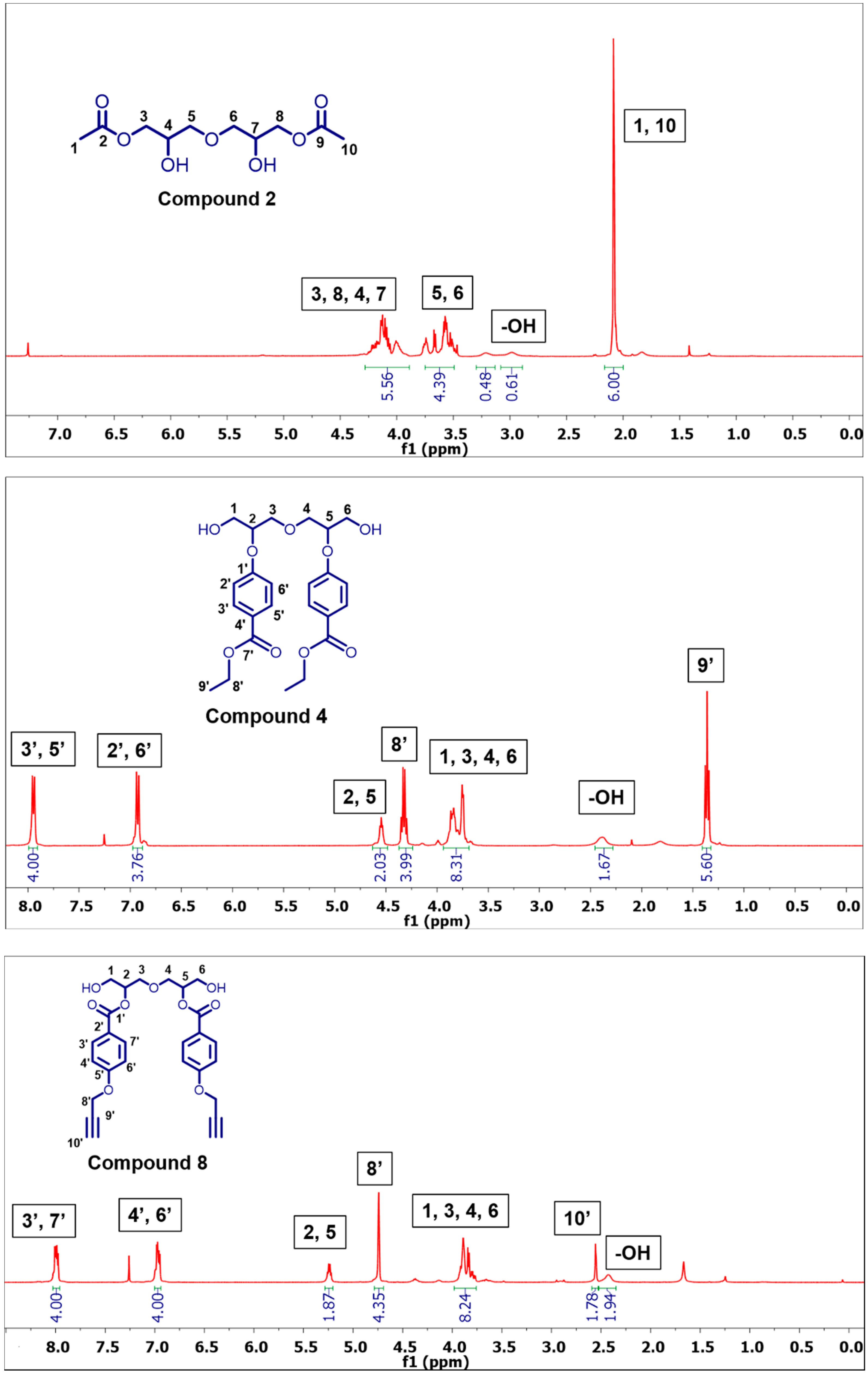 Molecules Free Full Text Chemo Enzymatic Synthesis Of