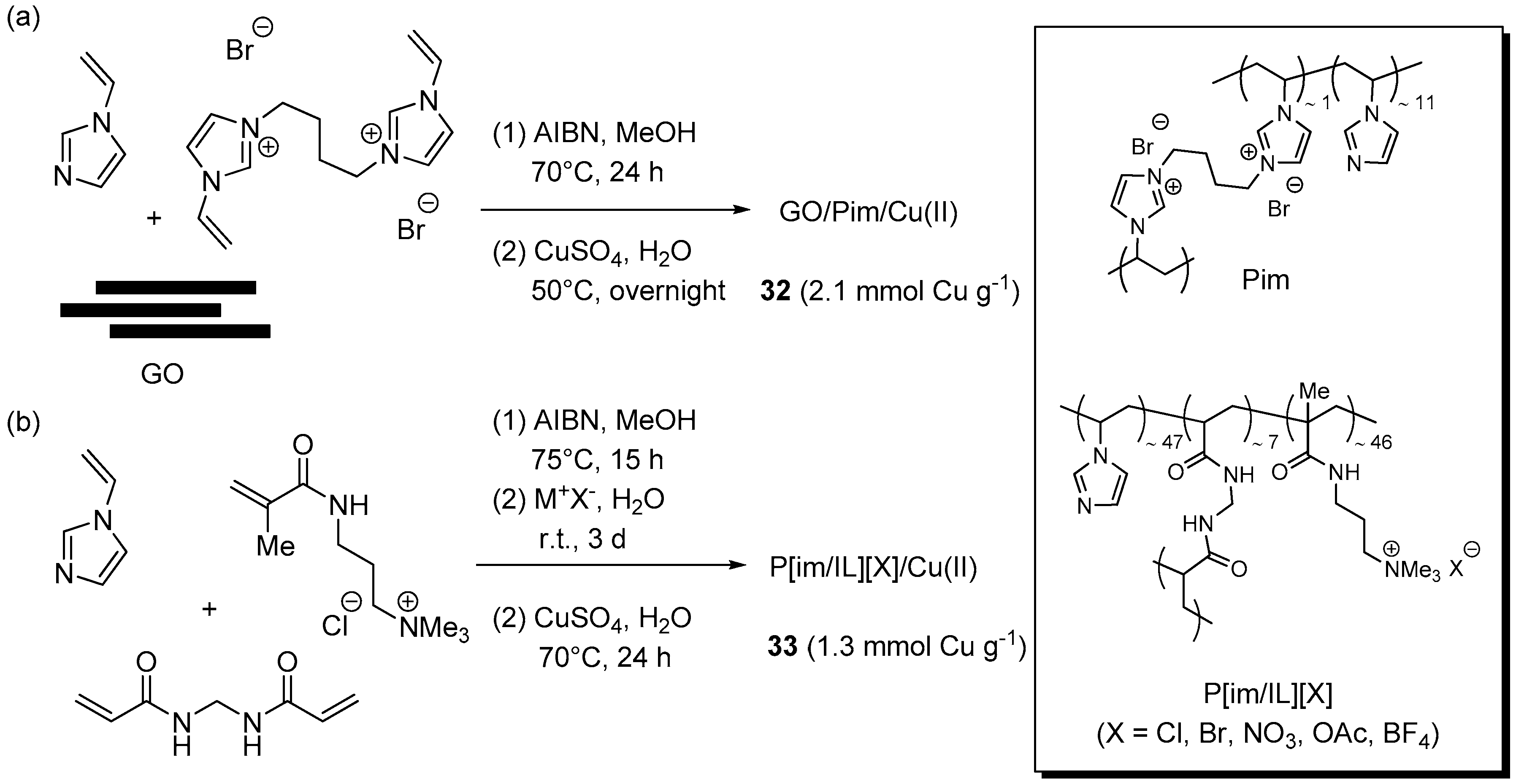 preparation of a halogen compounds essay Classification on the basis of position of halogen alkyl halides or haloalkanes in alkyl halides, the halogen atom is bonded to sp 3 hybridised carbon atom alkyl halides may be primary, secondary or tertiary depending on whether the halogen is attached to 1°, 2° or 3° carbon atom.