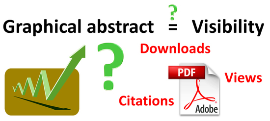 Does a Graphical Abstract Bring More Visibility to Your Paper