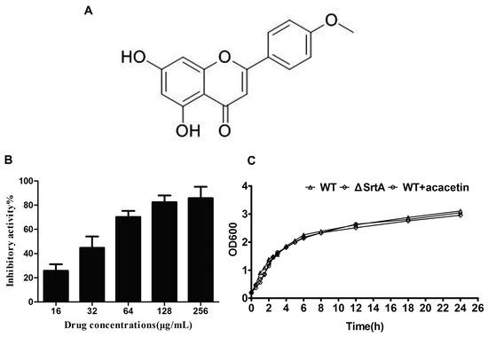 Molecules   October 2016 - Browse Articles