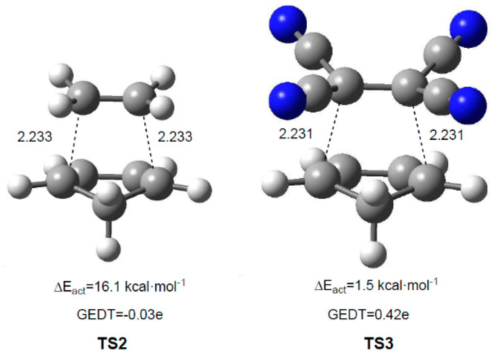 Molecules | Free Full-Text | Molecular Electron Density