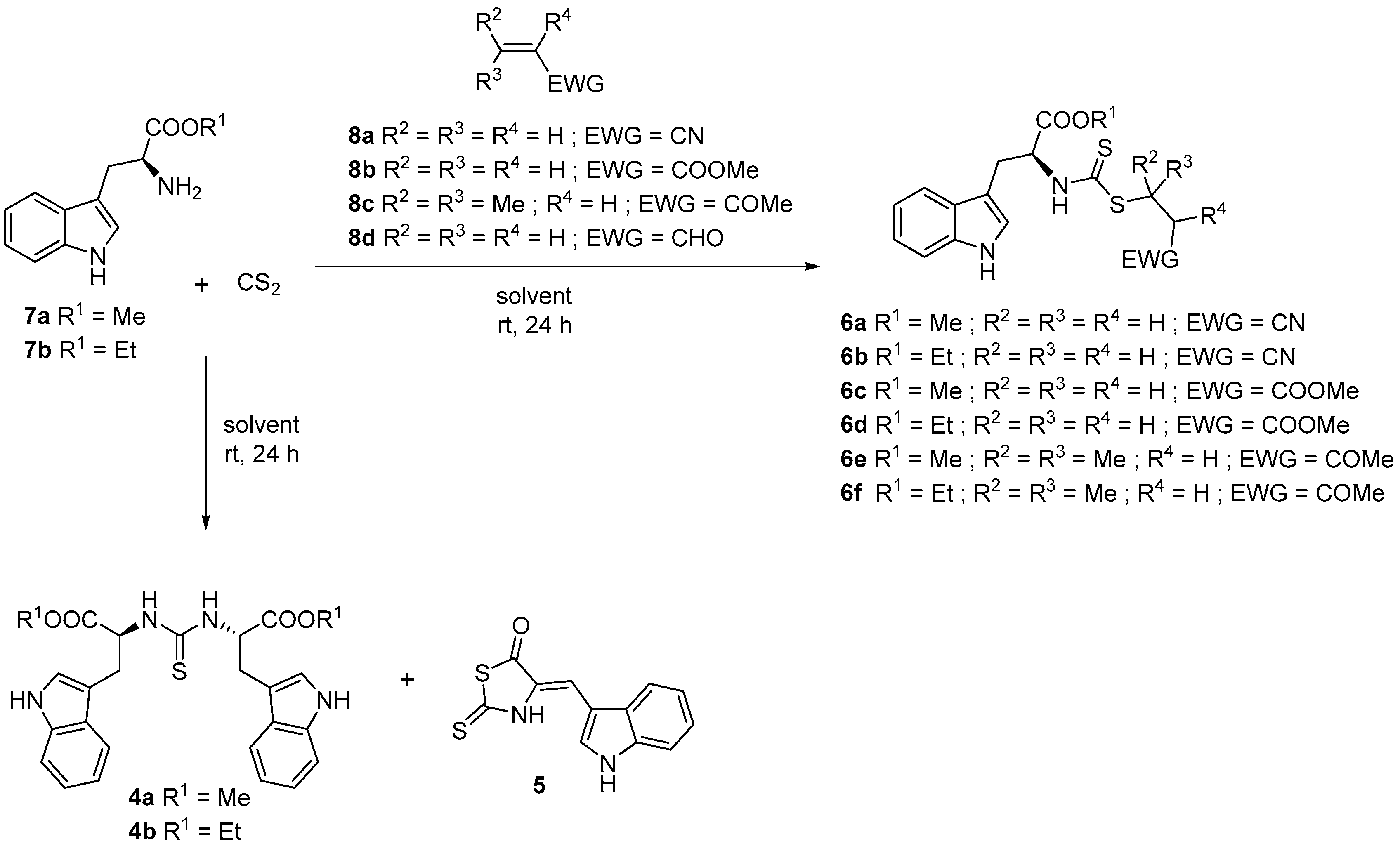 flagyl zoloft interactions