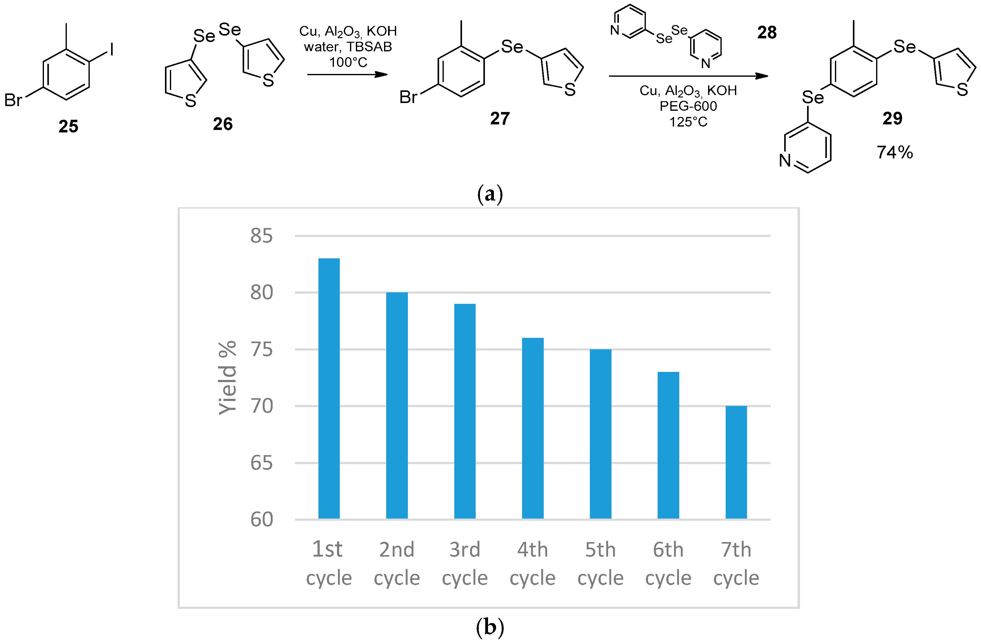 chemistry in alternative reaction media pdf