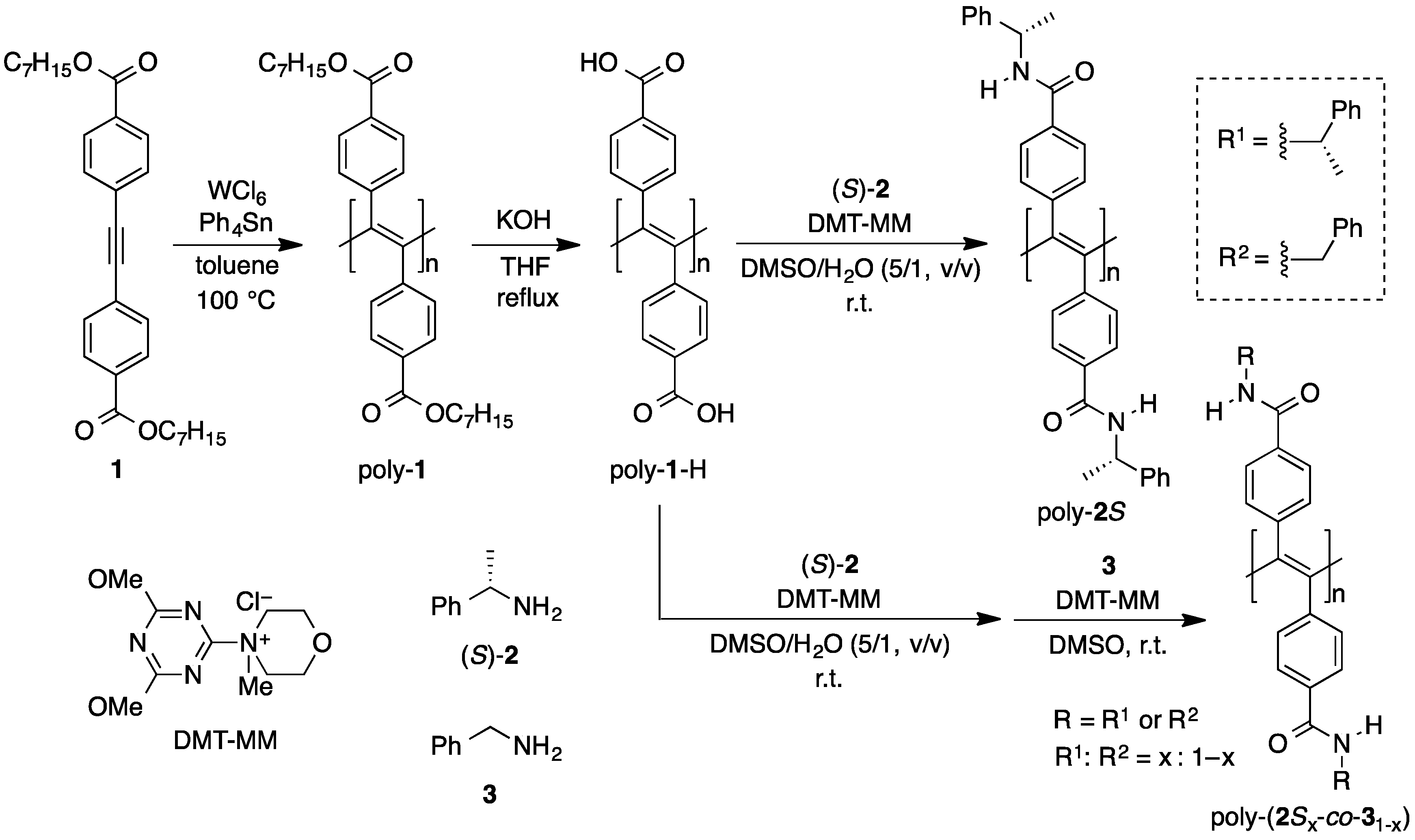 Synthesis of Diphenylacetylene?