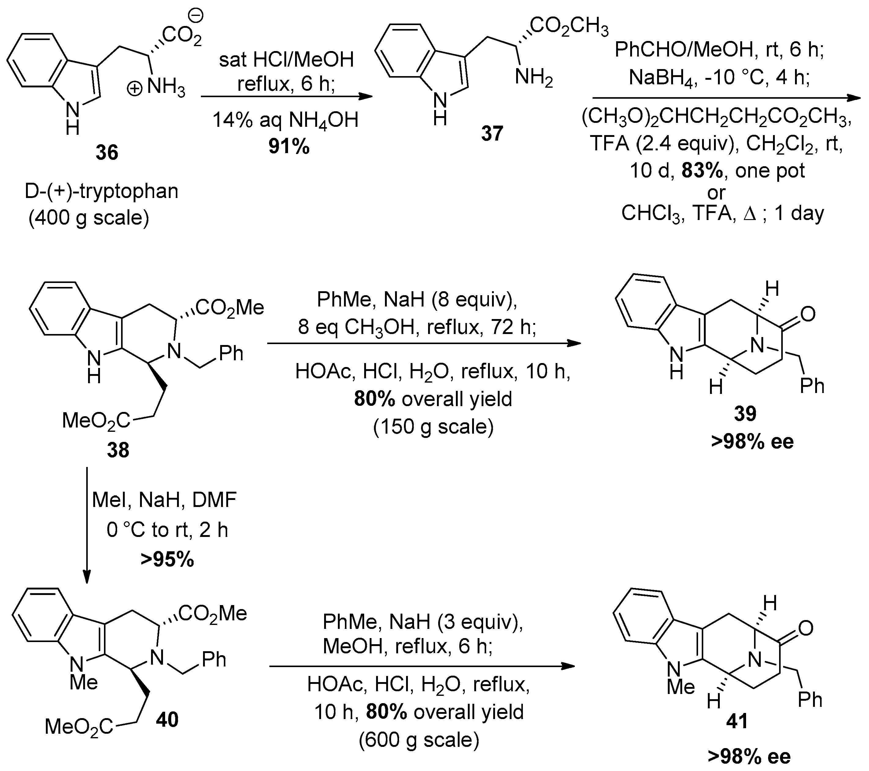 Molecules 21 01525 sch001