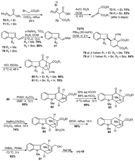 Molecules 21 01525 sch006 550