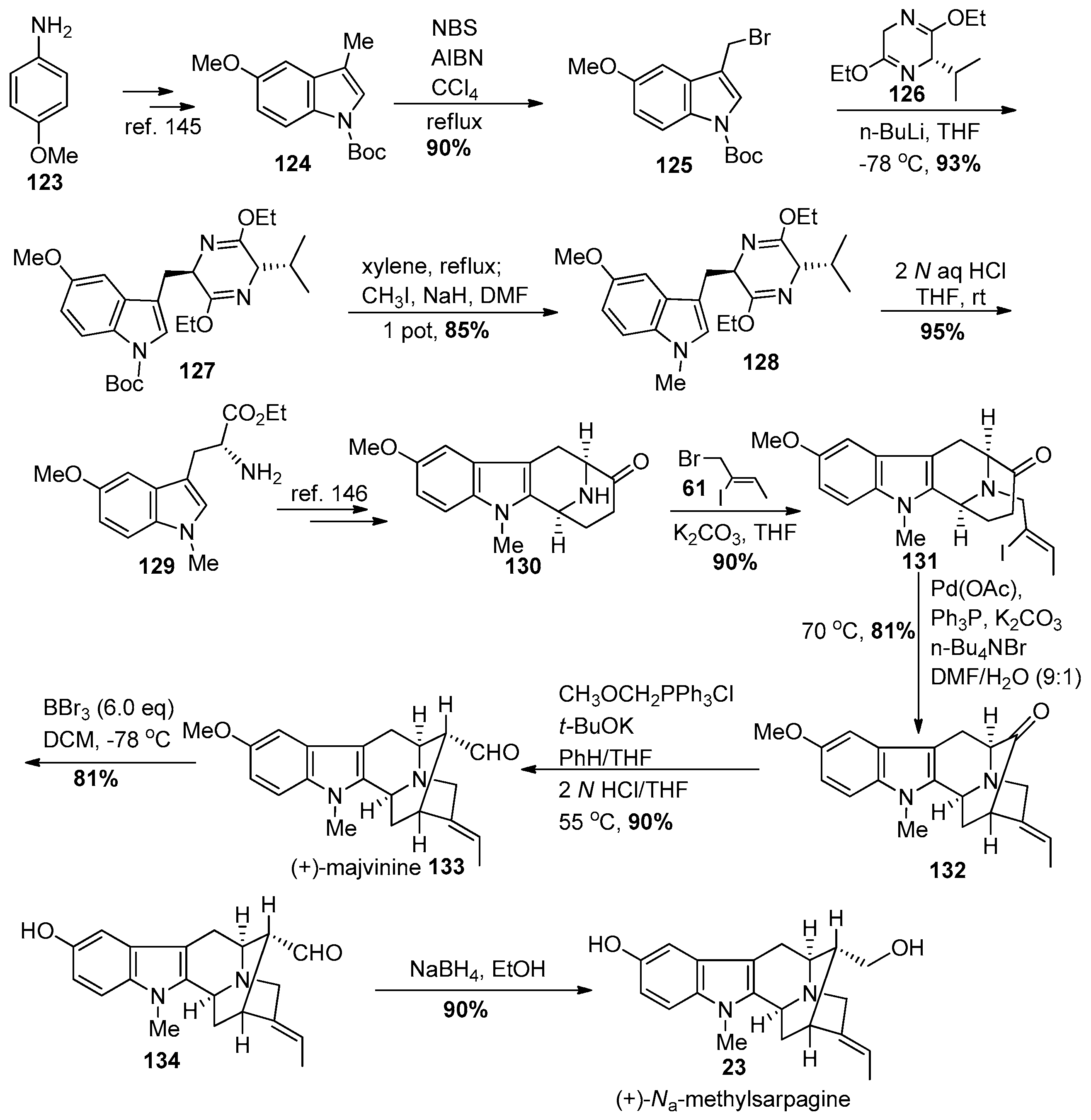 Molecules 21 01525 sch014