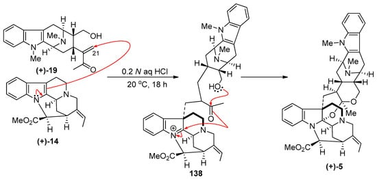 Molecules 21 01525 sch016 550