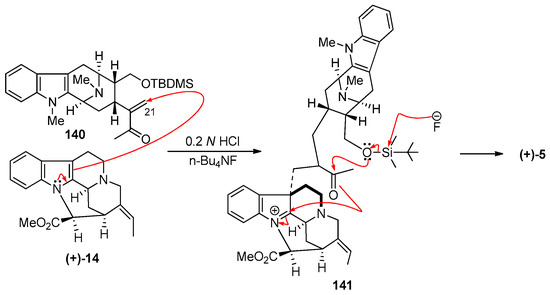 Molecules 21 01525 sch018 550