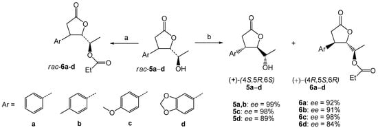 lumefantrine structure activity relationship of salicylates