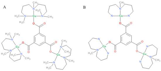 Molecules | November 2016 - Browse Articles