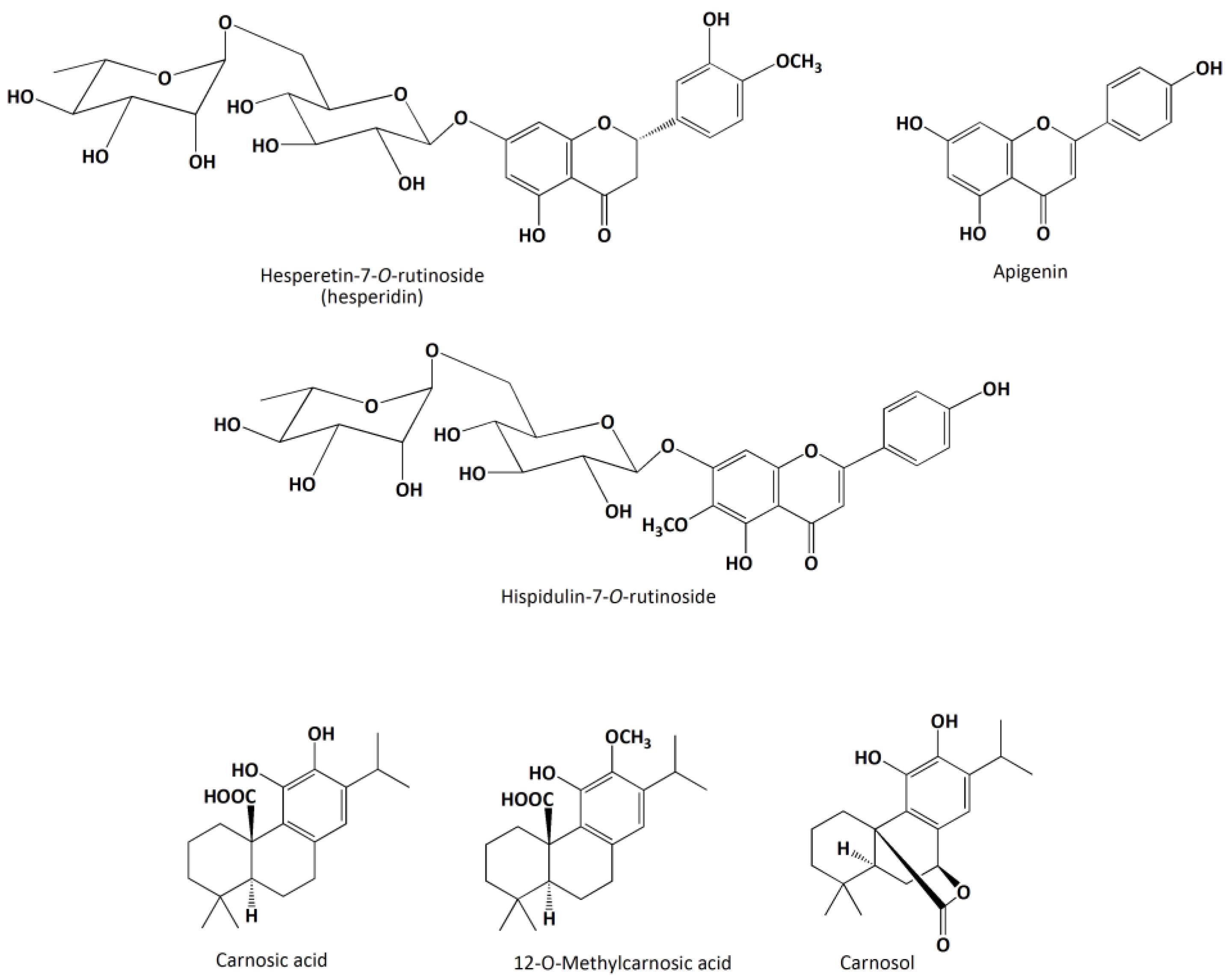 A dugo kicselezese 98 - Molecules 21 01576 G002