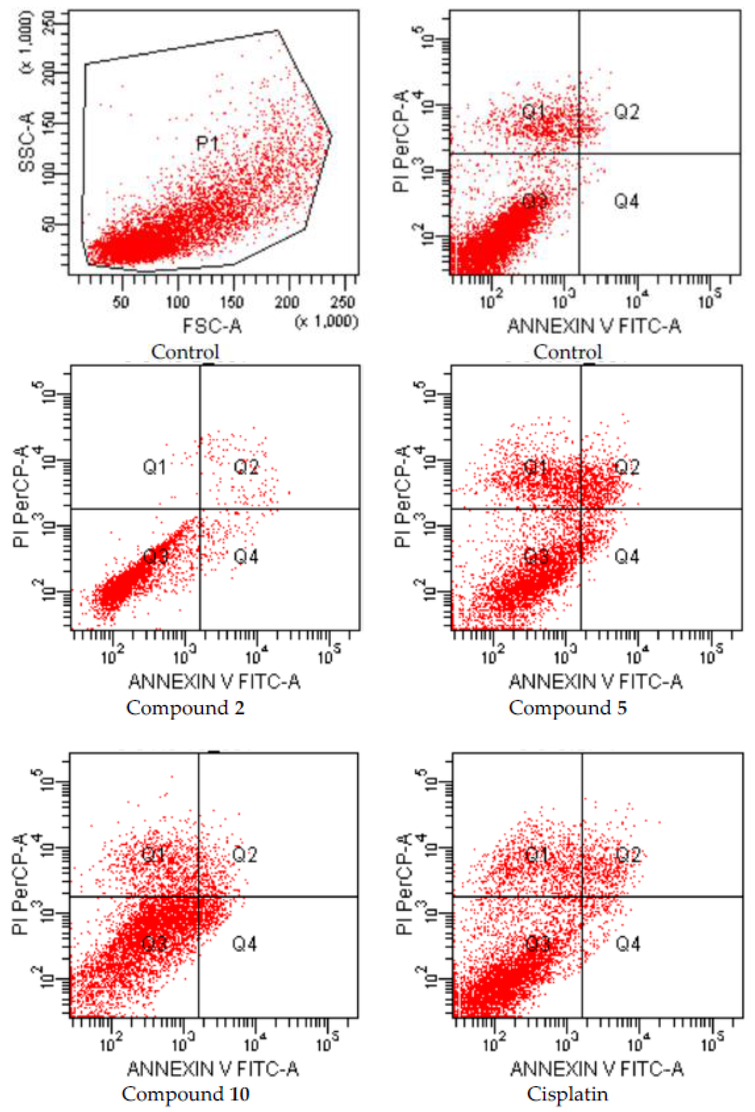 JCI   Dichloroacetate inhibits glycolysis and augments insulin     PLOS Download figure