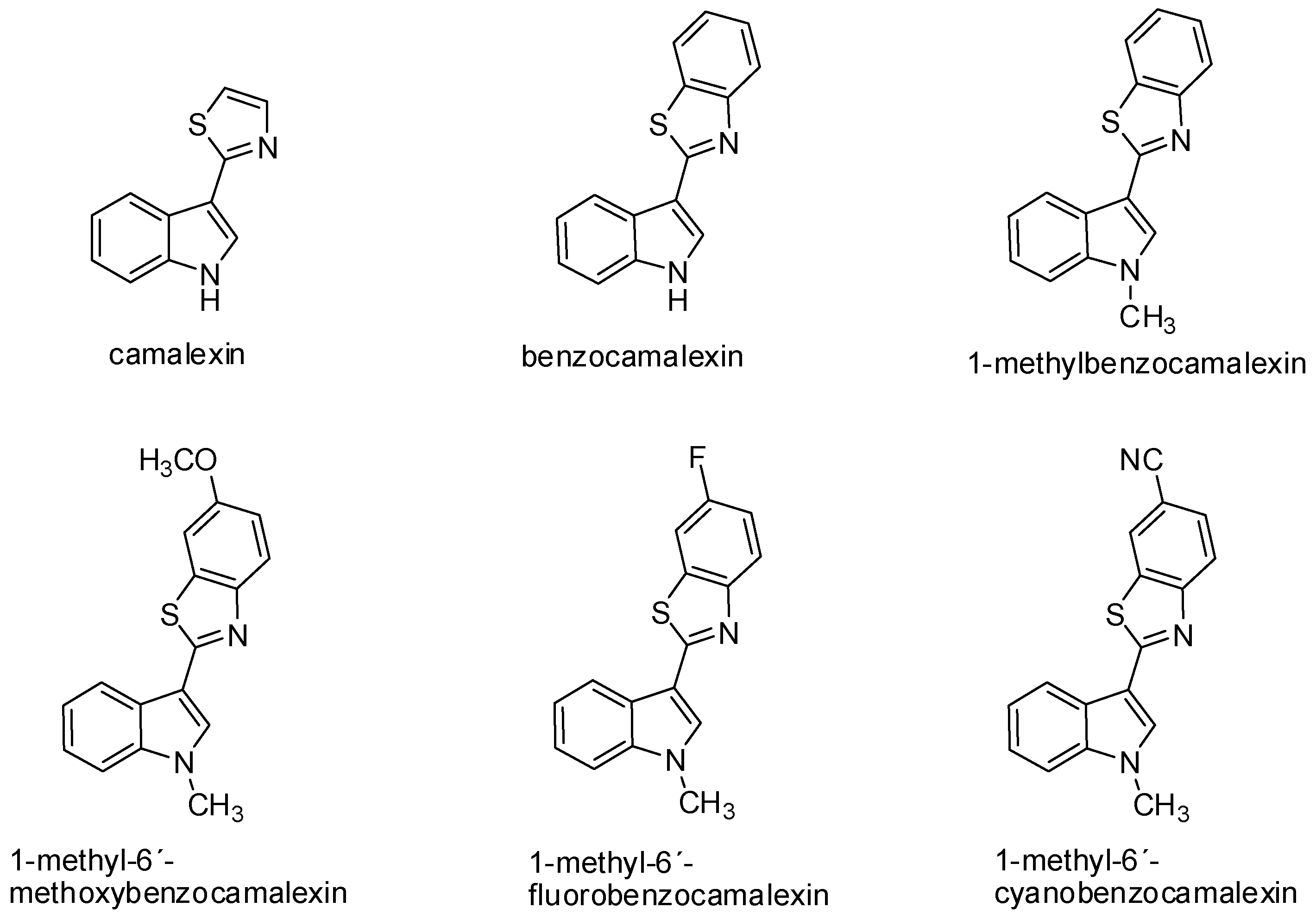 buspirone structure activity relationship of indole
