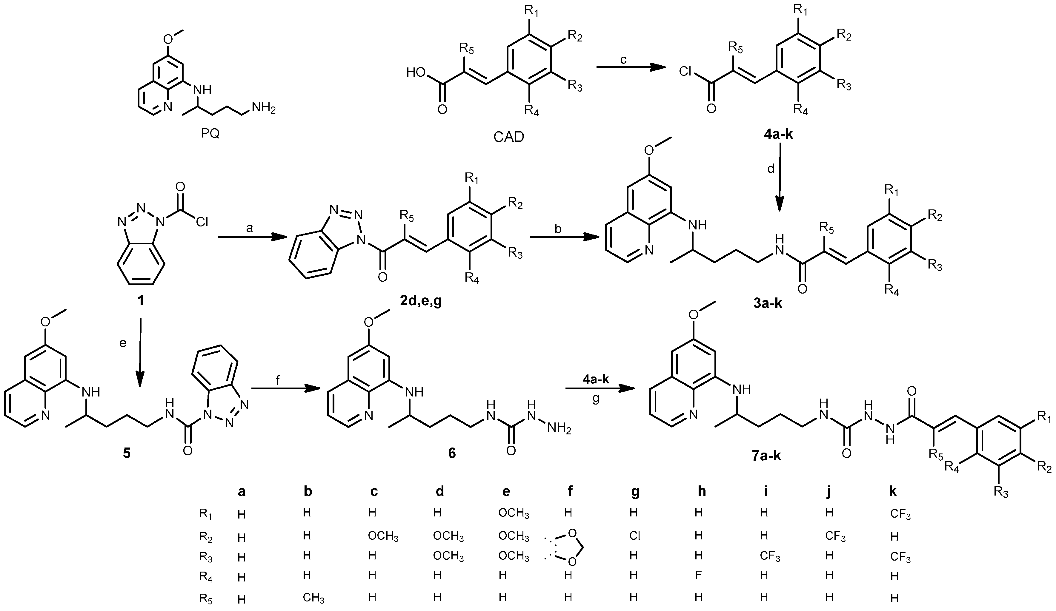 Molecules 21 01629 sch001
