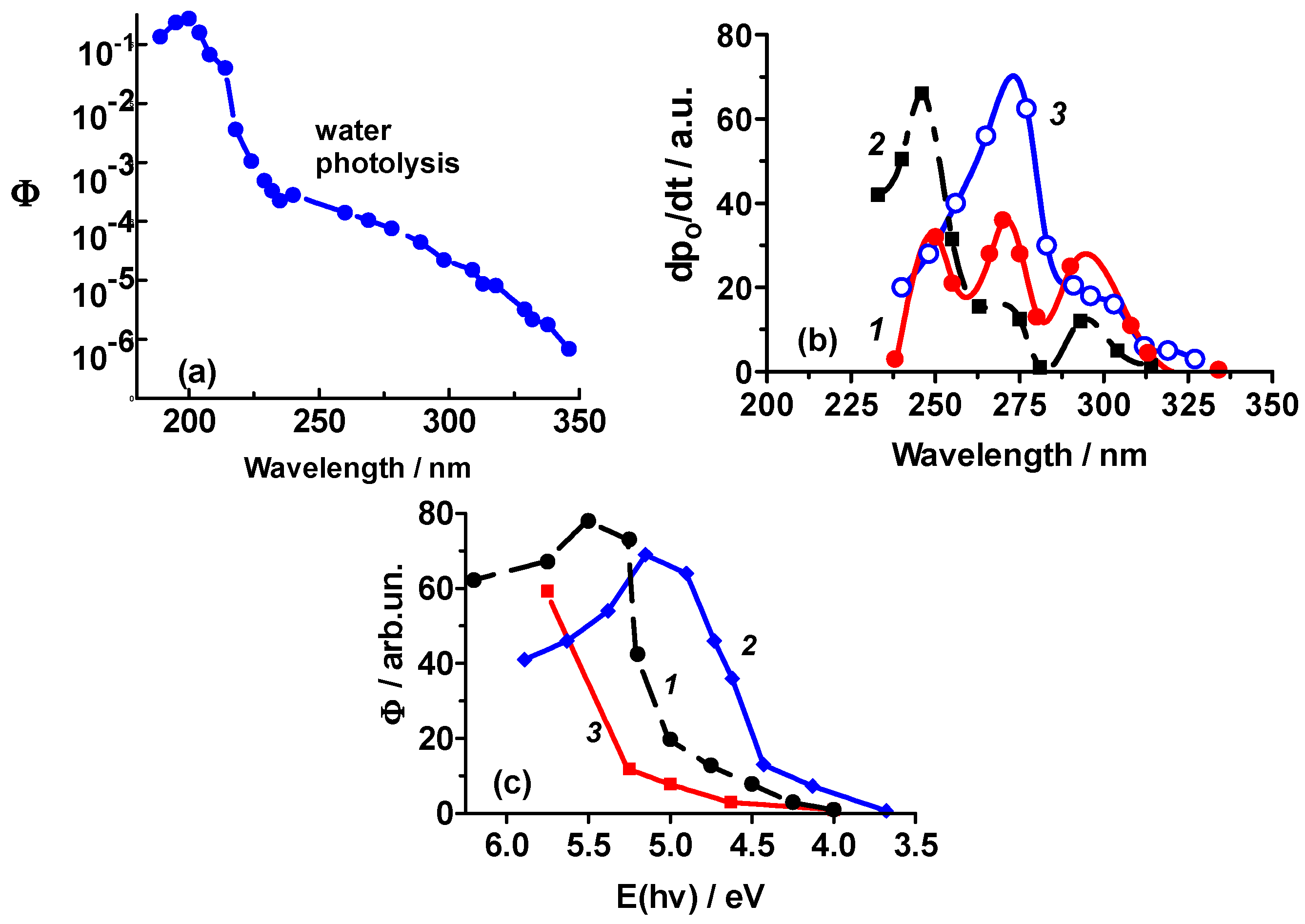 metathesis in water Tpgs-750-m, a second generation surfactant, may be used for olefin metathesis in water at room temperature.