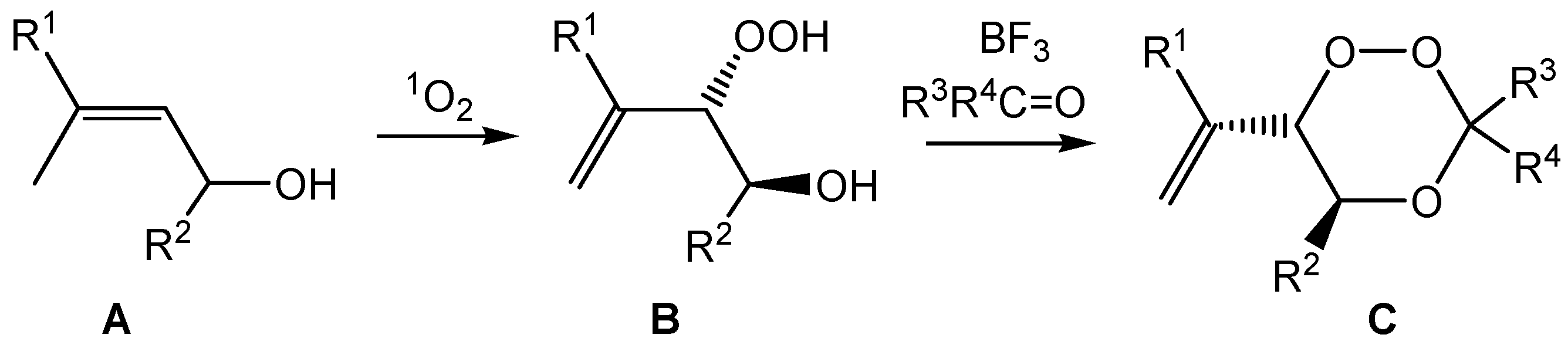 Molecules 22 00119 sch001