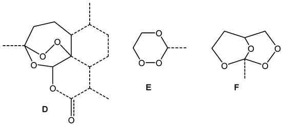 Molecules 22 00119 sch002 550
