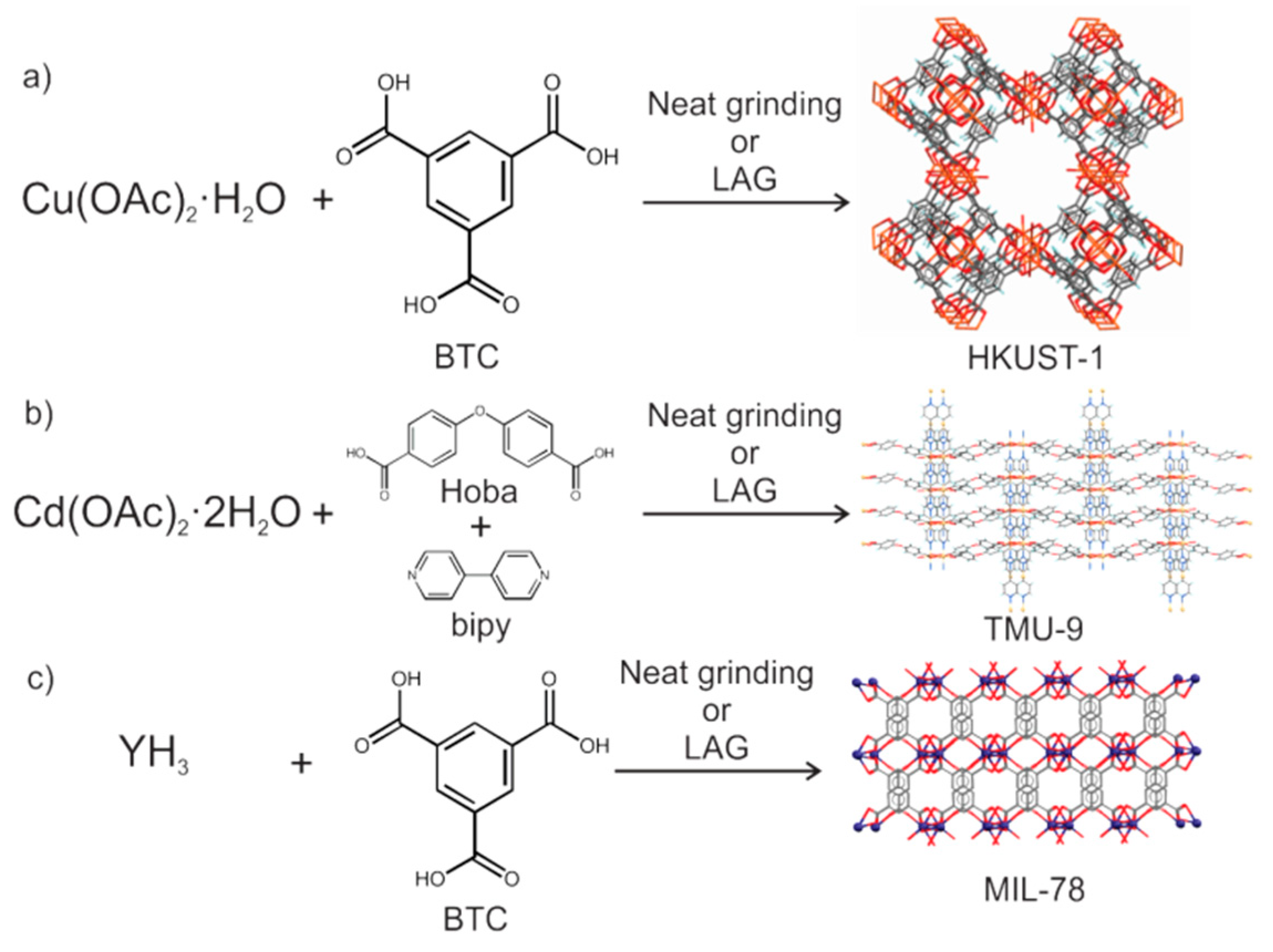 Molecules   Free Full-Text   Advances in Solid-State