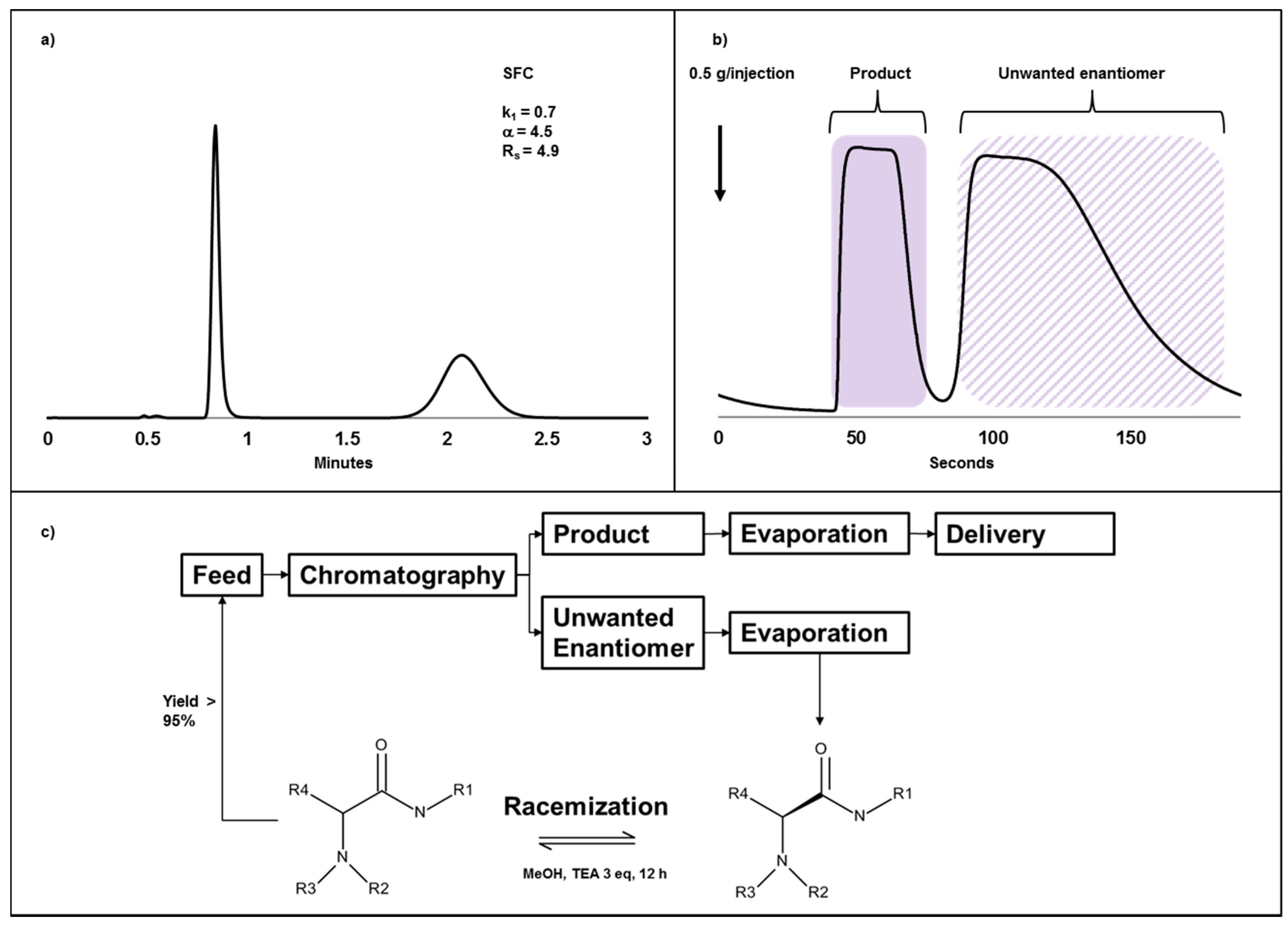 drug discovery and evaluation pharmacological essays