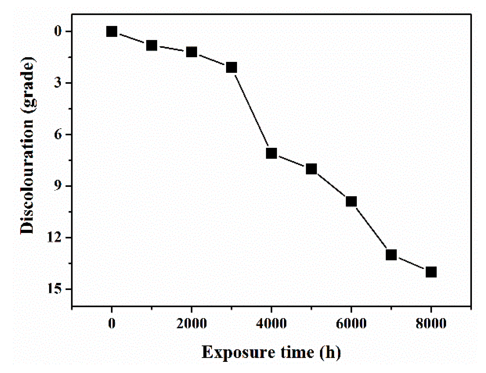 microscale synthesis and characterization of butyl Synthesis, characterization, and use of  two rapid microscale procedures for isolation of total rna from  ethylene glycol mono-n-butyl ether (2-butoxyethanol.