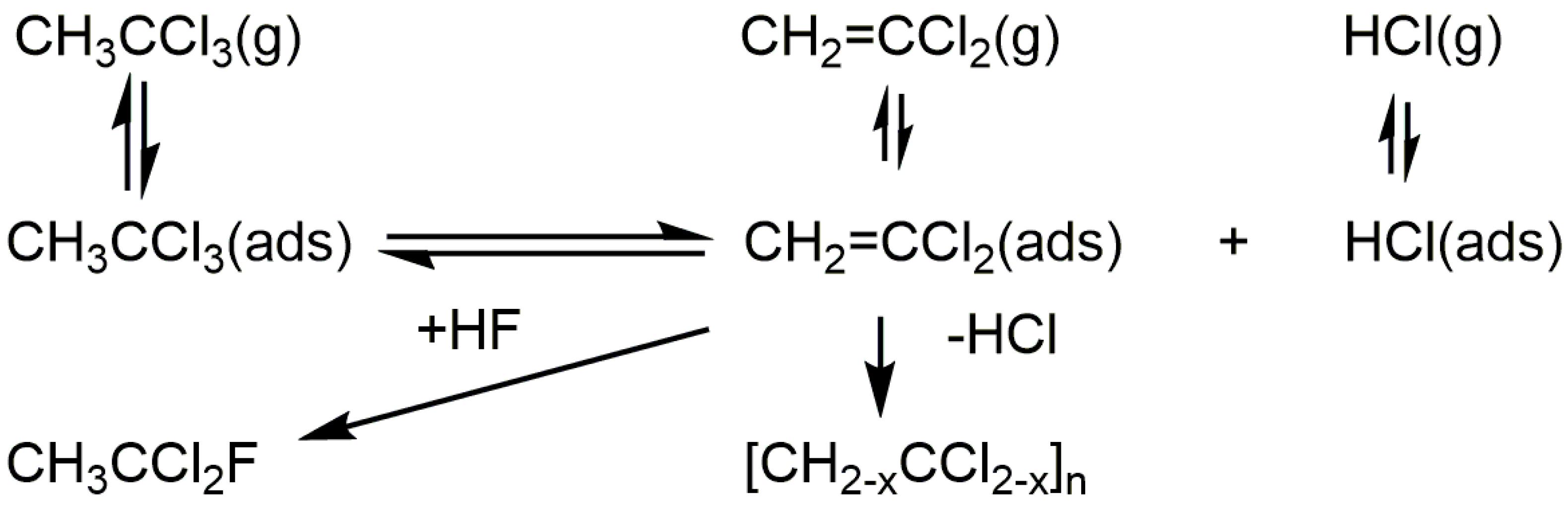 Molecules | Free Full-Text | Metal Fluorides, Metal