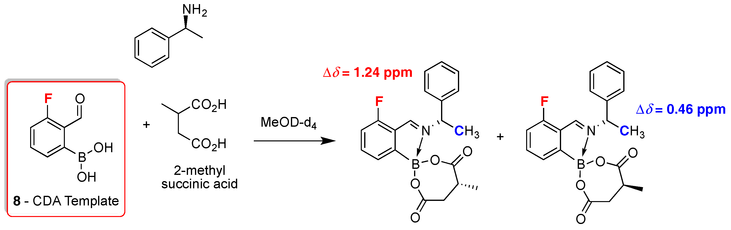 Molecules 22 00247 sch007