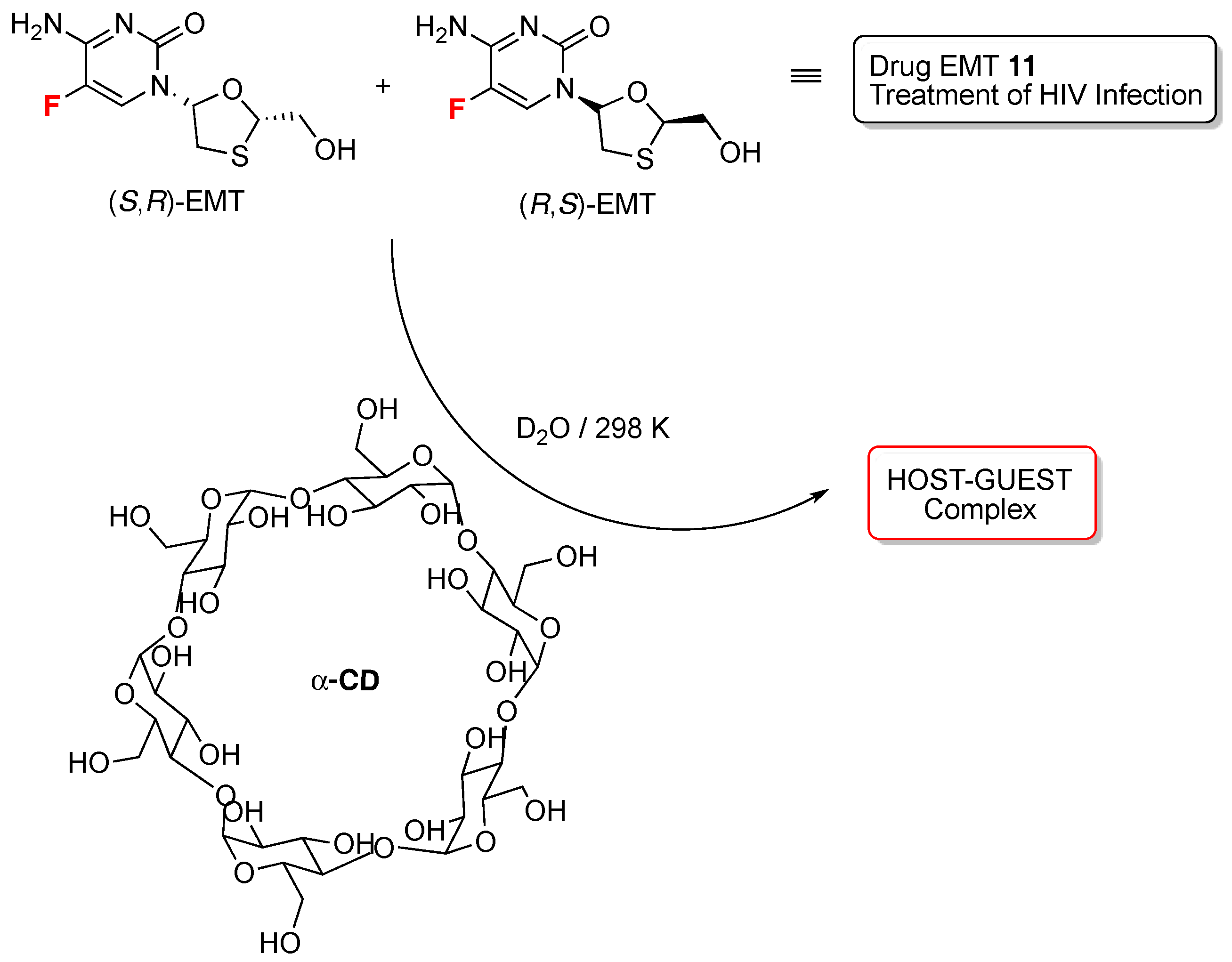 Molecules 22 00247 sch010