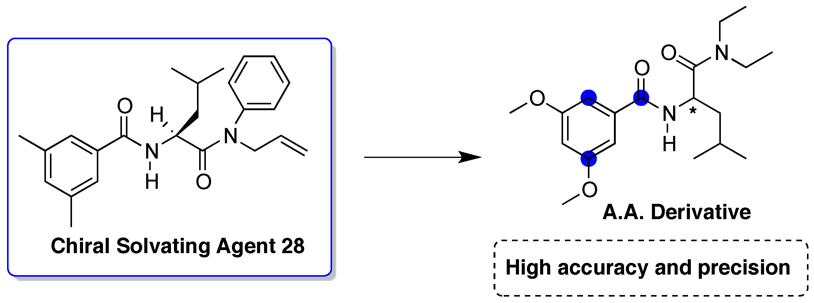 Molecules 22 00247 sch022