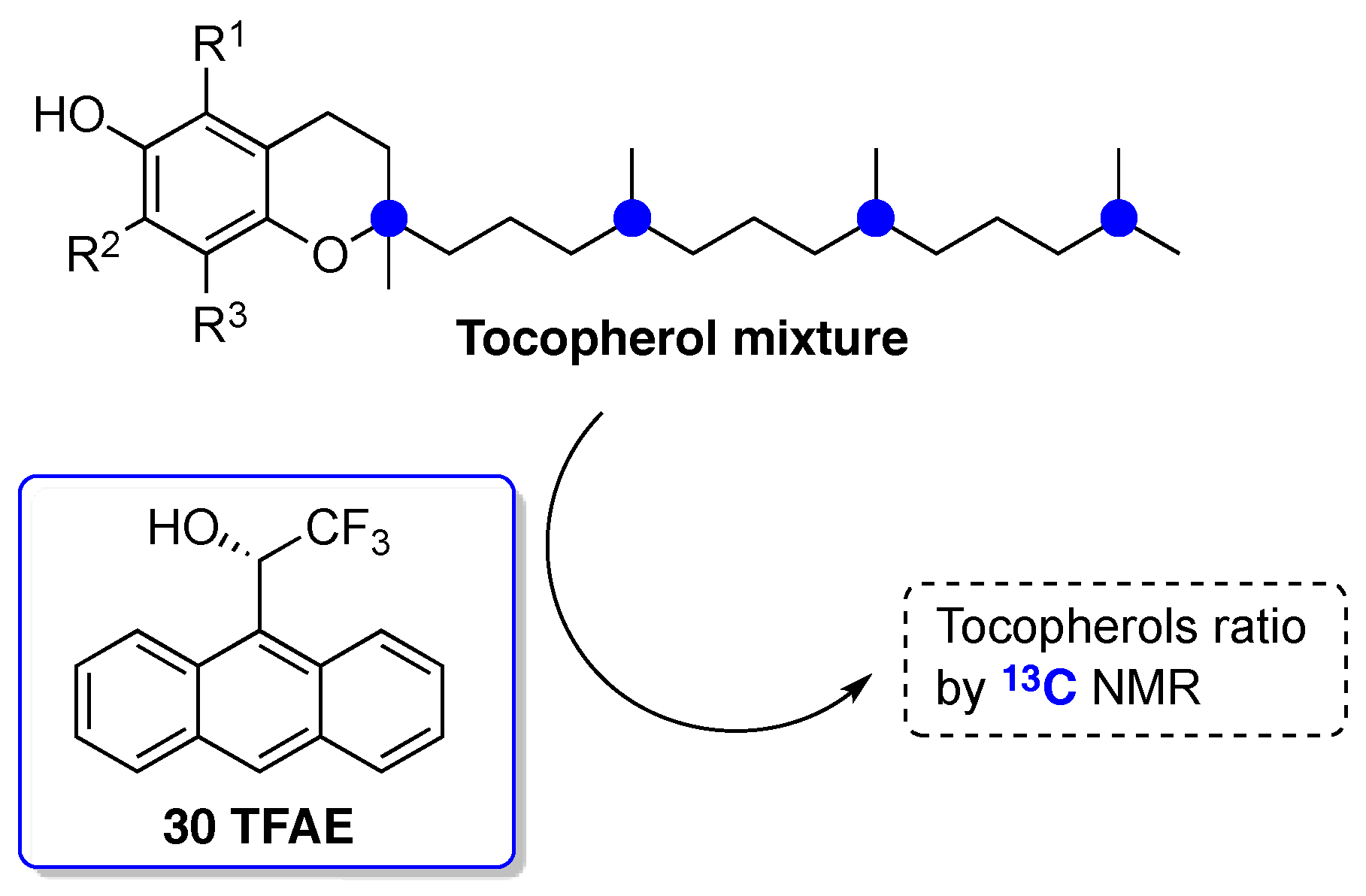 Molecules 22 00247 sch024