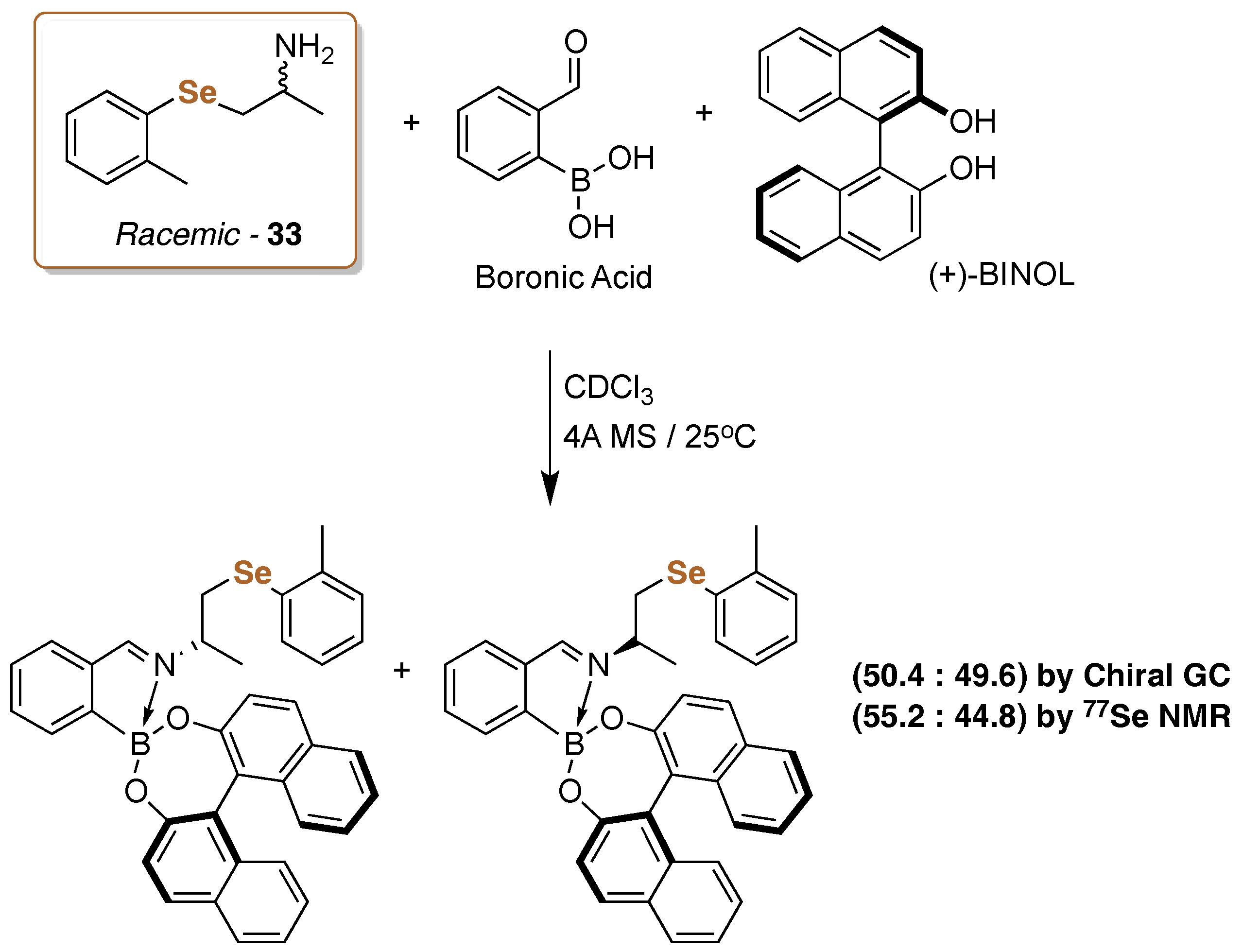 Molecules 22 00247 sch028