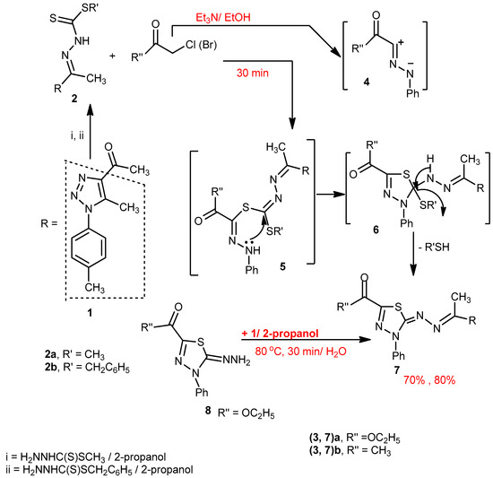 Molecules february 2017 browse articles fandeluxe Image collections