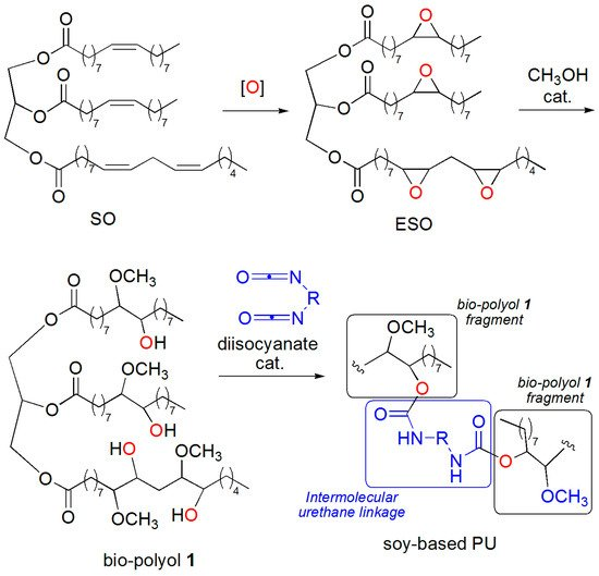 Molecules | February 2017 - Browse Articles