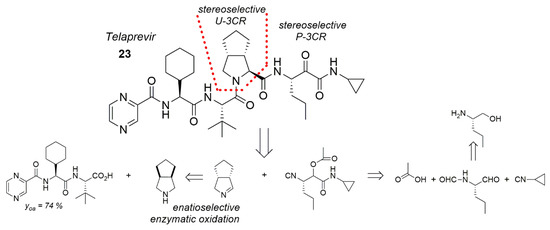 Molecules | March 2017 - Browse Articles