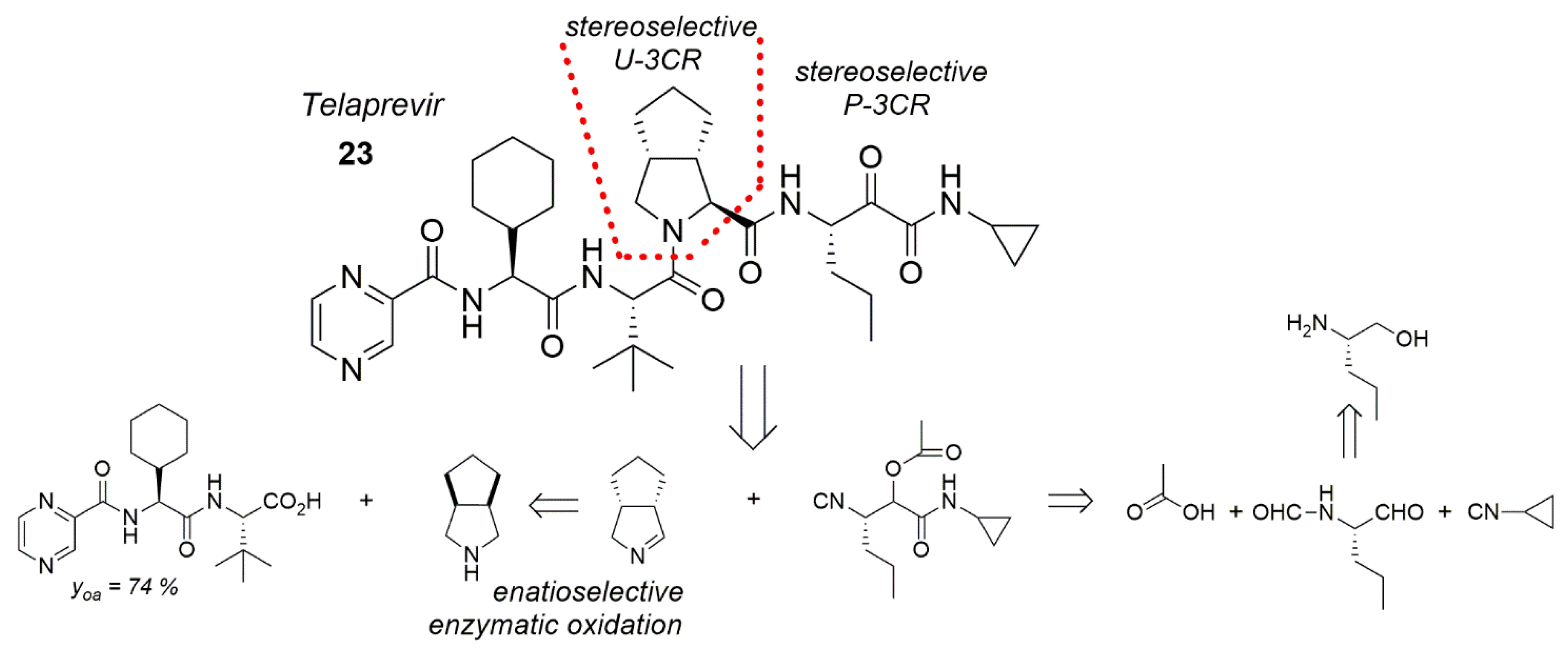 Molecules   Free Full-Text   Synergy Effects in the ...