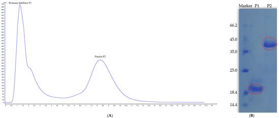 5895f6fa5b6 Molecules