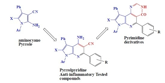 Pyrrole and Fused Pyrrole Compounds with Bioactivity against Inflammatory Mediators