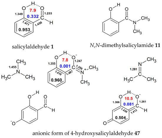 Energy of Intramolecular Hydrogen Bonding in ortho-Hydroxybenzaldehydes, Phenones and Quinones. Transfer of Aromaticity from ipso-Benzene Ring to the Enol Systems