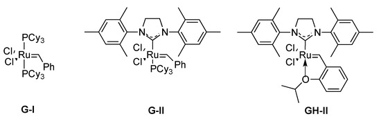Synthesis of Substituted α-Trifluoromethyl Piperidinic Derivatives