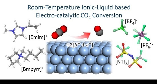 synthesis of a room temperature ionic liquid essay Catalytic synthesis of diphenolic acid from levulinic acid over bronsted acidic ionic liquids  synthesis of ionic liquids  transferring at room temperature the.