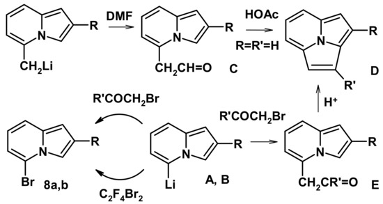 Molecules 22 00661 sch005 550