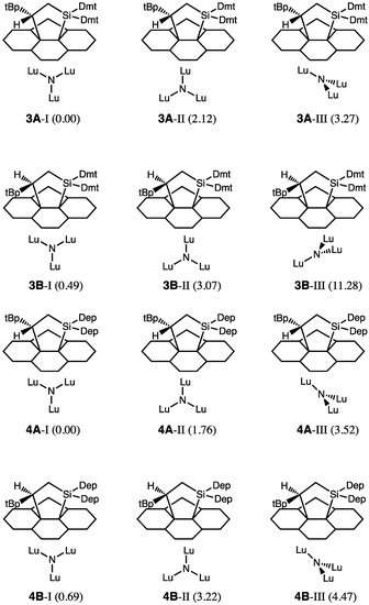 Molecules | May 2017 - Browse Articles