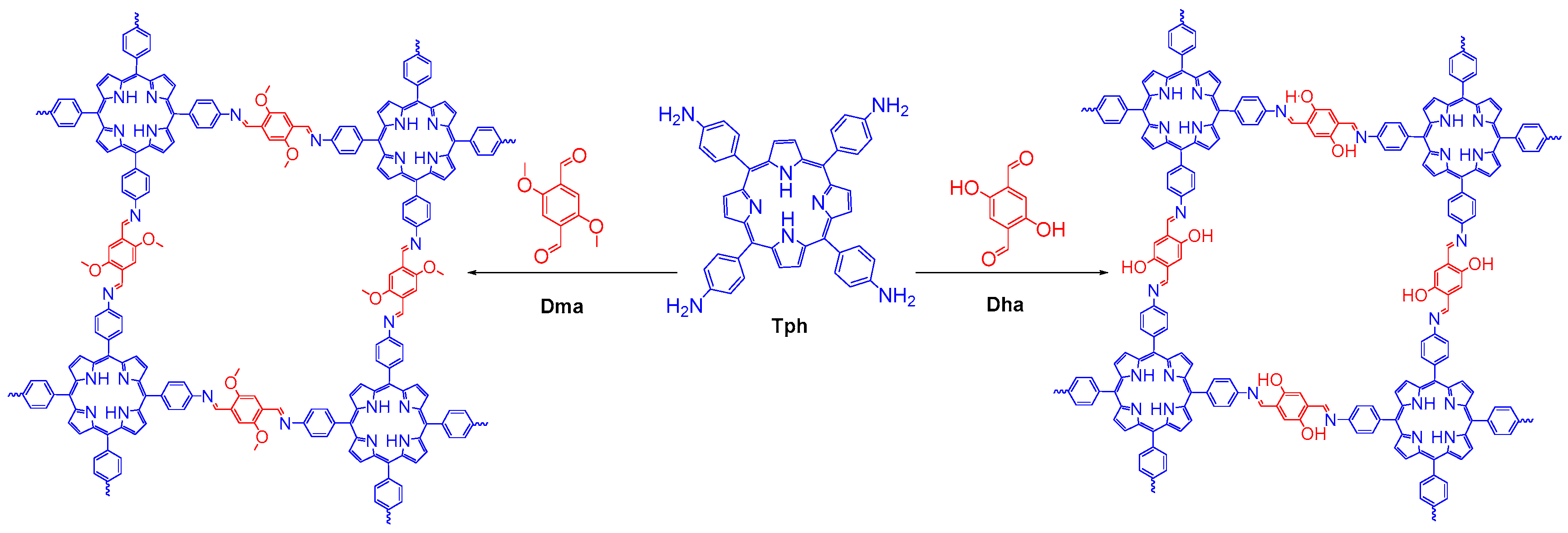 Molecules Free Full Text Crystallization Of Covalent