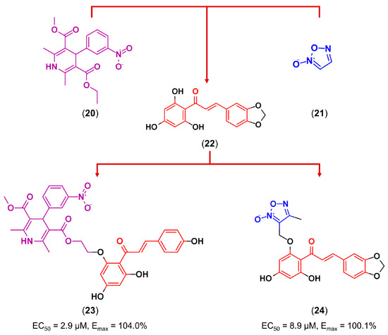 synthesis of chalcone from acetophenone and benzaldehyde pdf free