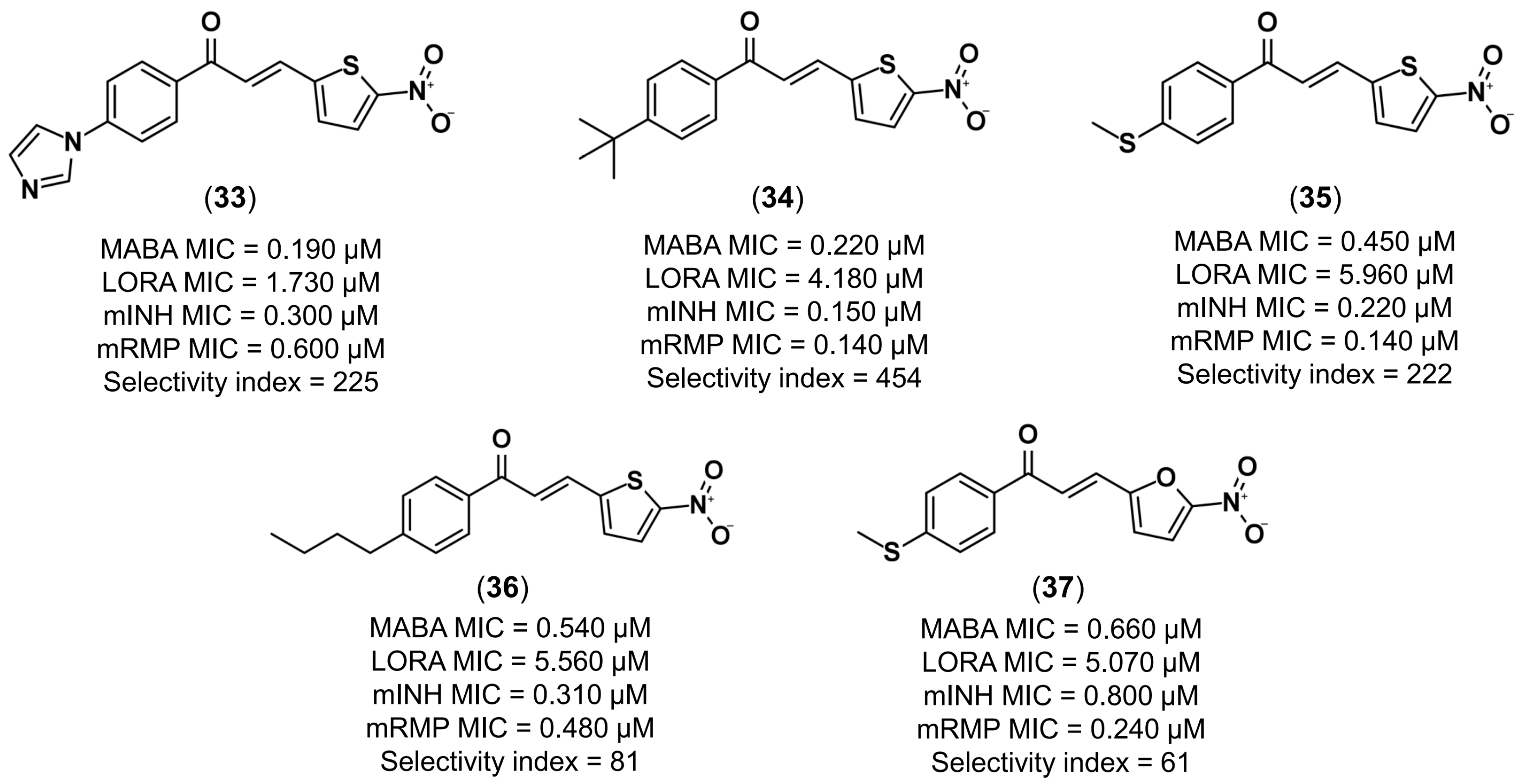 Molecules | Free Full-Text | Chalcone Derivatives: Promising