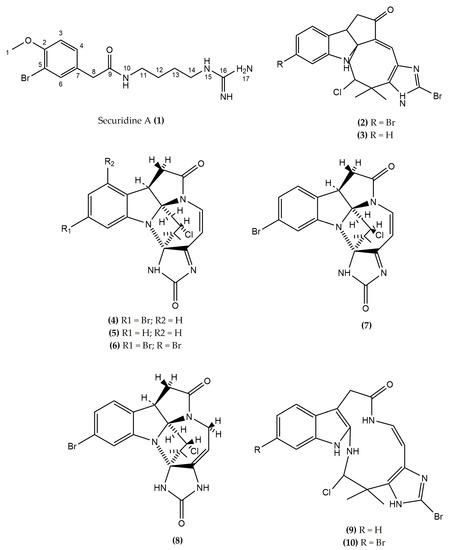 Molecules July 2017