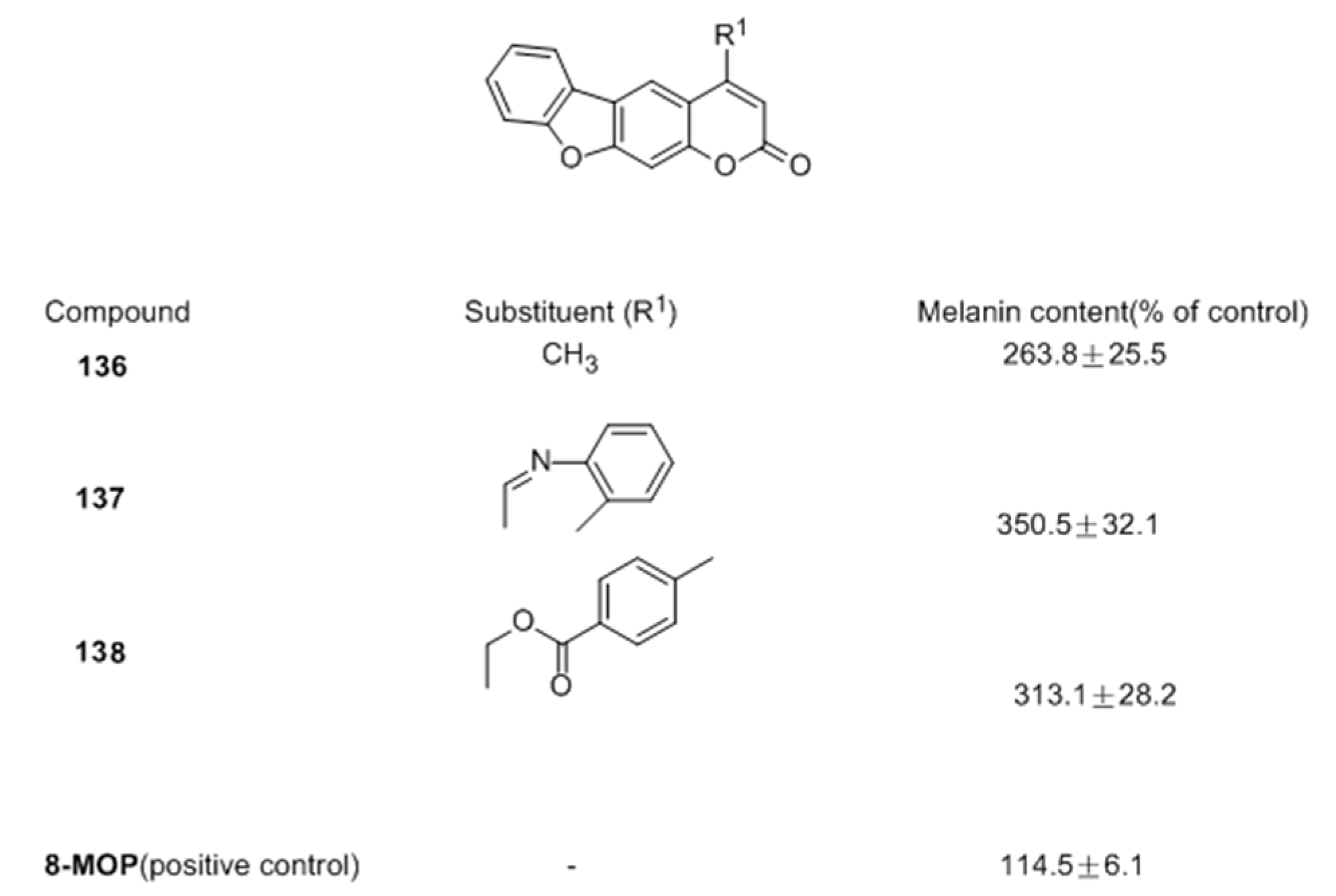 Molecules | Free Full-Text | Upregulation of Melanogenesis and