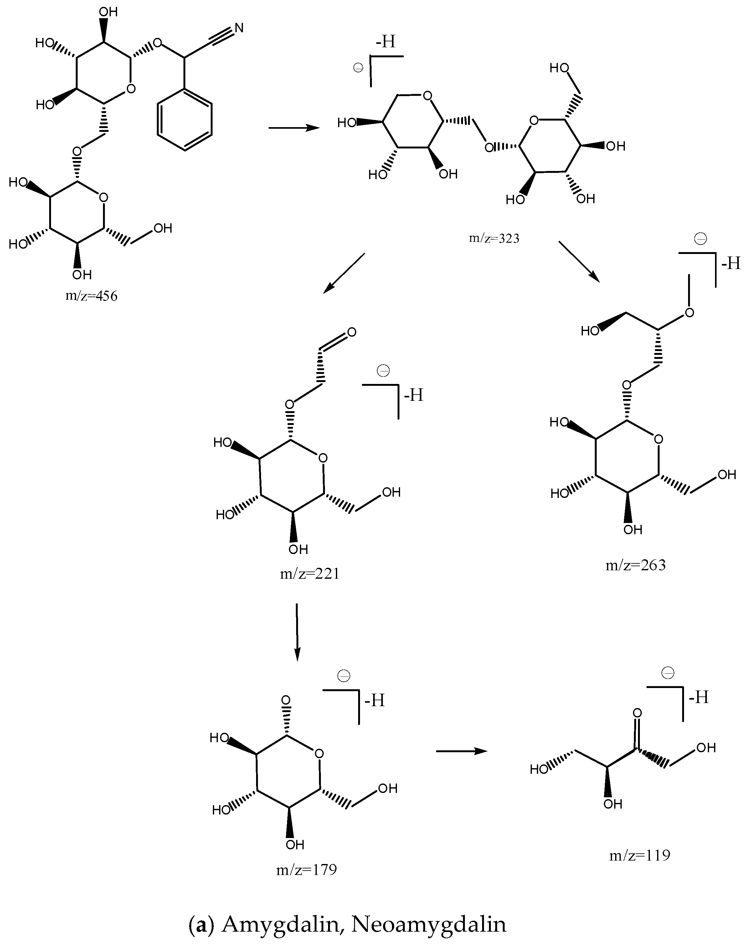 Molecules 22 01425 sch001a