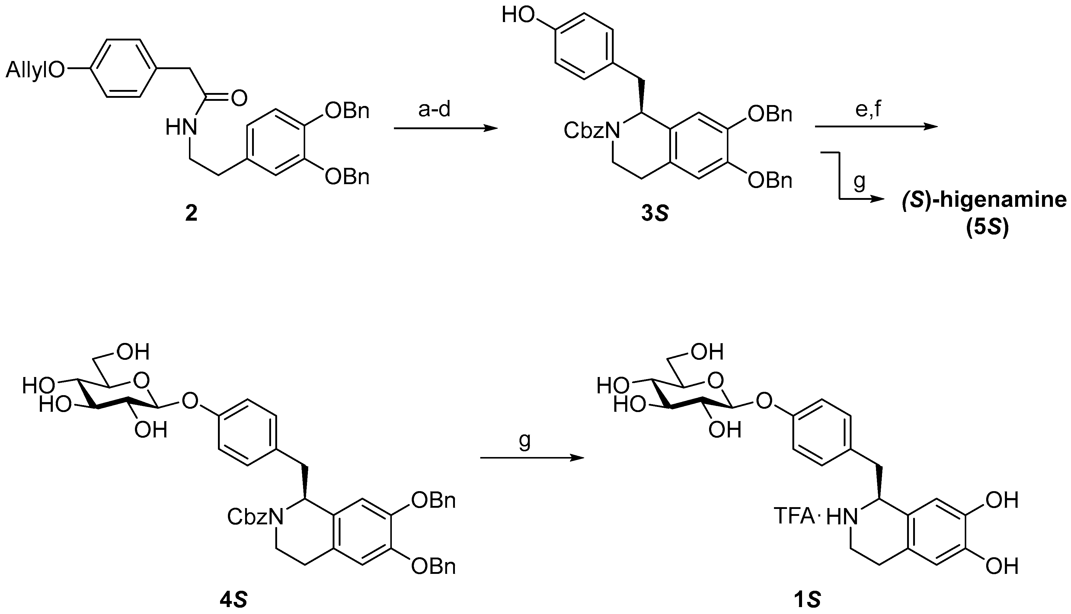 Molecules 22 01450 sch001